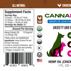 CannaPaws CBD Tincture Chicken Flavor