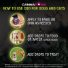 CBD for Dogs and Cats Canna Paws